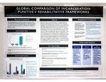 Global Comparison of Incarceration: Punitive Versus Rehabilitative Frameworks